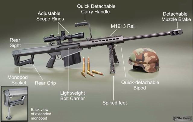 Barrett M82 Mk03